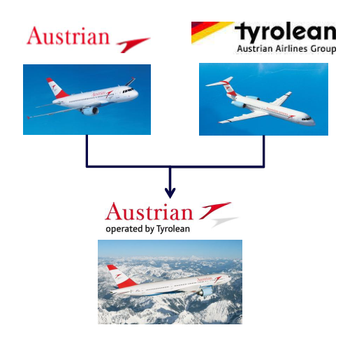 Austrian Arrows Tyrolean Airways